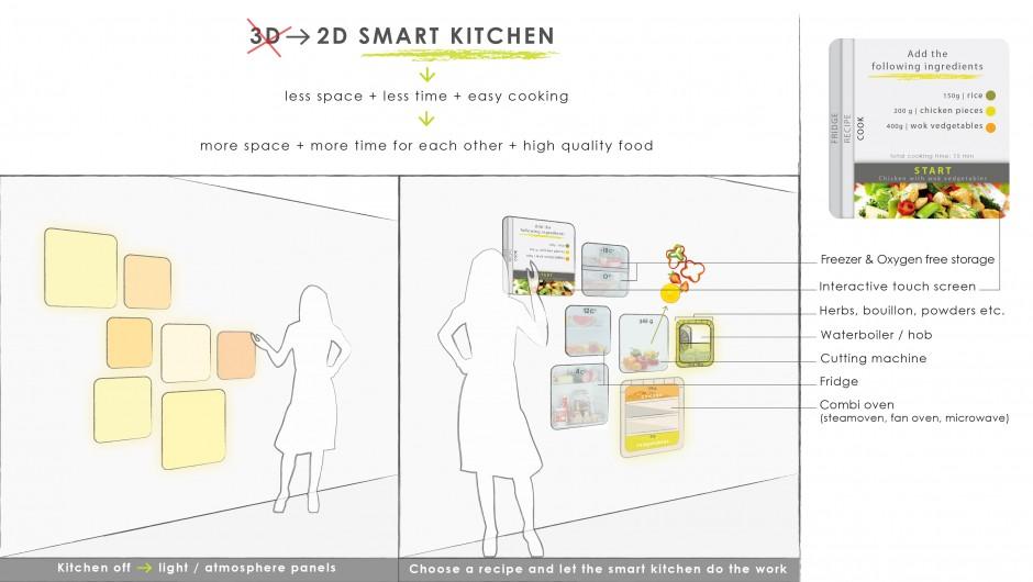 Smart_Kitchen_Electrolux_Ermi-van-Oers1-940x530