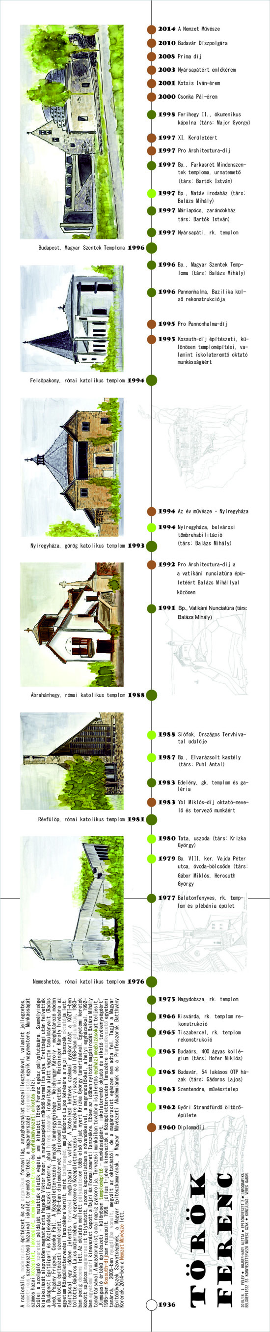 10 torok ferenc infografika 550